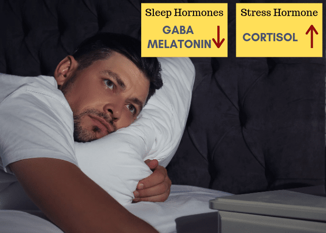 Man with High Cortisol in Bed