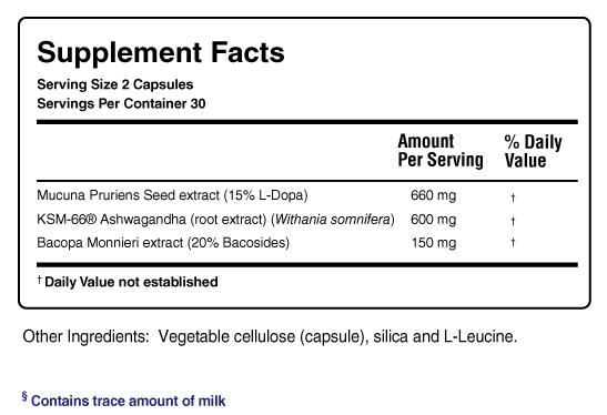 Shanti Ingredients Label